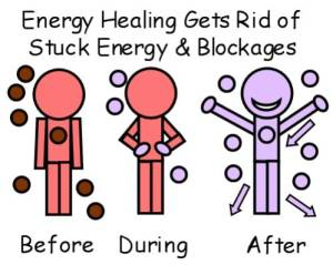 Stuck energy cartoon